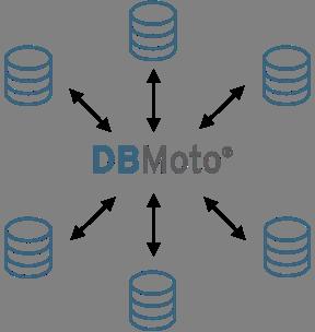 Consolidación de bases de datos